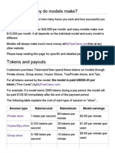 How Much Do Tokens Cost On My Free Cams? - MFC TOKENS